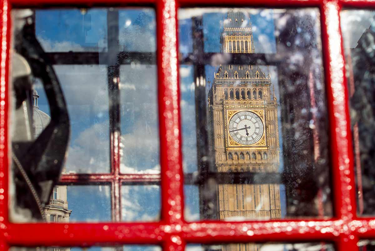 A Day in London: What to do And See